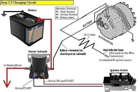 Alternator Diagram For Hyster Forklift Wire