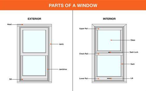 basement window parts openbasement