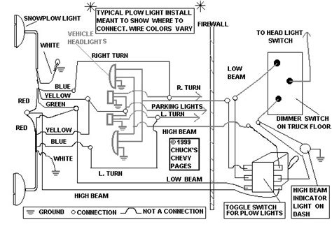 Arctic Snow Plow Wiring Diagram Fuse Box
