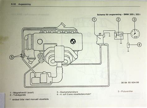 Bmw E21 Wiring Diagram by Emission Diagram For 320i And 323i Equipped With L
