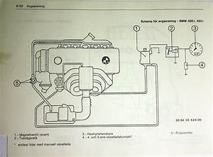 Emission Control Diagram For 320i And 323i Equipped With L