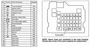 Mitsubishi Colt Fuse Box Location : repair guides ~ A.2002-acura-tl-radio.info Haus und Dekorationen