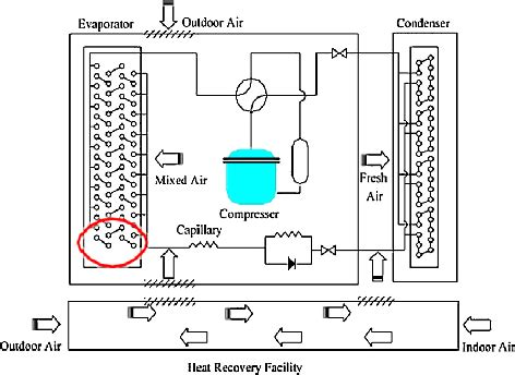 schematic diagram of the window type air conditioner with heat recovery scientific
