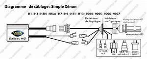 Kit Hid Xenon Vega 55w Phare Ford F 100 Fiesta Focus Focus