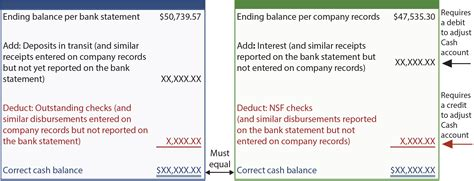 Bank Reconciliation Resume Sle by Bank Reconciliation Resume Sle 40 Images Bank