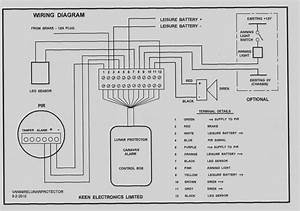 Electric Awning Wiring Diagram Gallery