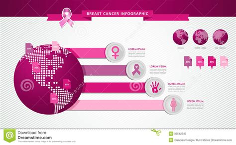 Free Breast Cancer Powerpoint Templates