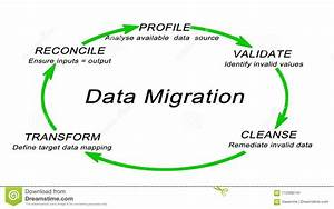 Data Migration Process Stock Illustration  Illustration Of