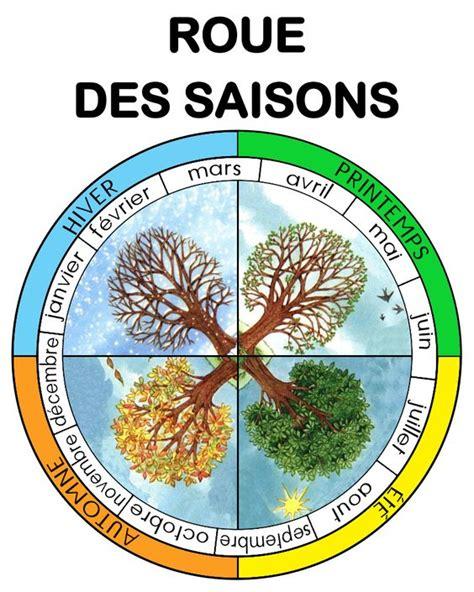 la roue des saisons et des mois dessins illustrations