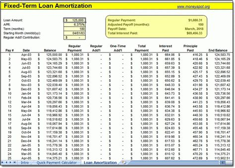 loan amortization spreadsheet template printable amortization schedule world of menu and chart