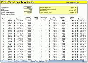 printable amortization schedule world of menu and chart With amortization formula excel template