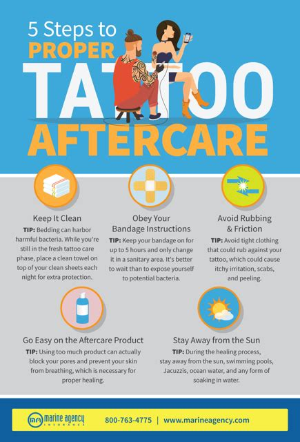 A package tattoo shop insurance policy provides cover for your business as a whole which can include buildings cover if required, business contents insurance, employers' liability and public. How to take care of a tattoo? Instruction and tips 2020   Aftercare, Tattoo care, Tattoo aftercare