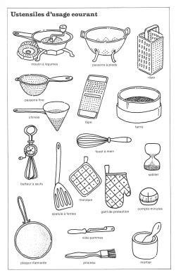 vocabulaire cuisine vocabulaire les ustensiles de cuisine casseroles et