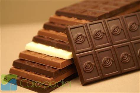 tips melelehkan coklat  topping kue  dasar