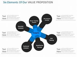 Six Elements Of Our Value Proposition Flat Powerpoint