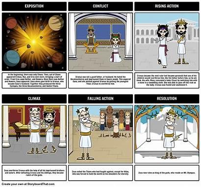 Greek Mythology Storyboard Plot Diagram Myth Creation