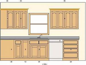 Kitchen Cabinet Layout Tool Guide