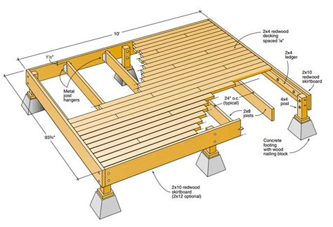 12x16 Free Standing Deck Plans by Get Free Do It Yourself Deck Plans