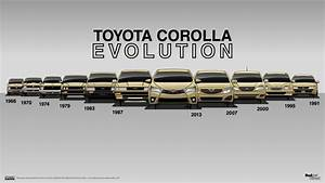 Toyota Introduction Of New Models
