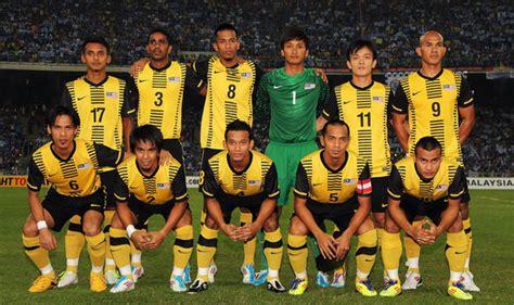 Jurang idea dan realiti bola sepak youth football malaysia @youthfootballmy. Travel ban throws Pyongyang vs Malaysia FOOTBALL MATCH in doubt   World   News   Express.co.uk