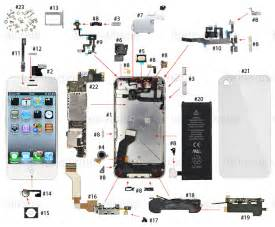 iphone 5s parts diagram iphone 5 speaker parts diagram iphone free engine image