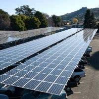 Недостатки альтернативных источников энергии