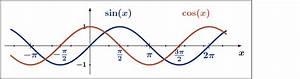 Winkel Mit Sinus Berechnen : trigonometrie winkelfunktionen ~ Themetempest.com Abrechnung
