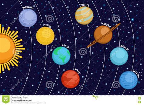 Système Solaire Montrant Des Planètes Autour Du Soleil