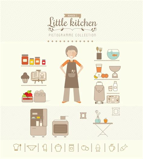 10 best images about icons on kitchen icons and the o 39 jays