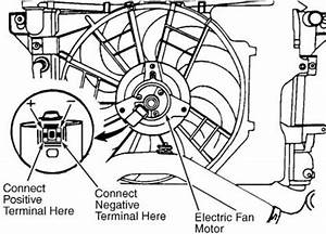 Neon Fan Relay Location 2003 Neon Free Engine Image For