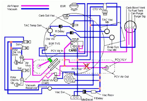 Vacuum Diagrams Jeep Forums