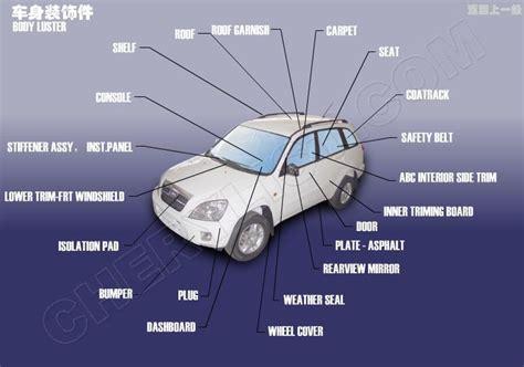 Names Of Car Body Panels