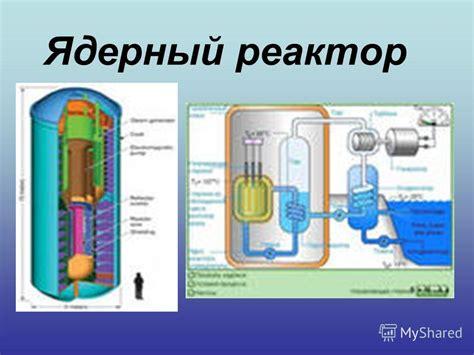 Ядерный реактор. 9й класс . Принцип действия ядерного реактора