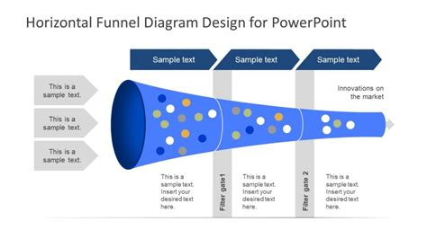 design  sales funnels slidemodel