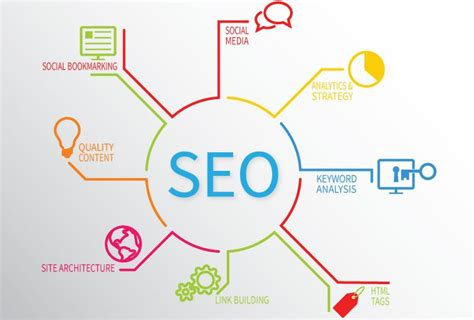 seo link building link building services leading seo company in india