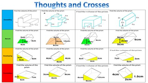 Volume Of Prism Thoughts And Crosses By Onitmaths  Teaching Resources Tes