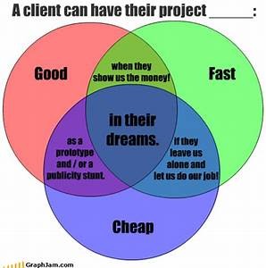 How To Set Project Expectations For Clients   Funny