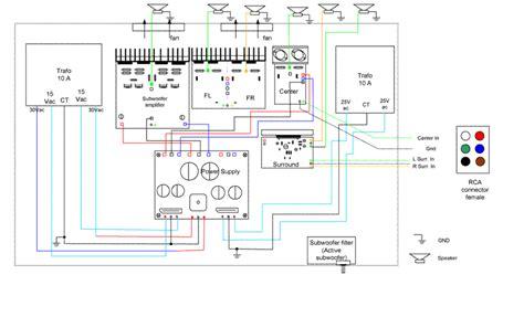 channel amplifier  speaker setup