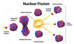 ExtremeTech explains  ...Uranium Atom