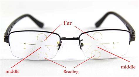 Choosing The Best Eyeglass Lenses How To Choose Your Spectacle Lenses Lenses In Glasses