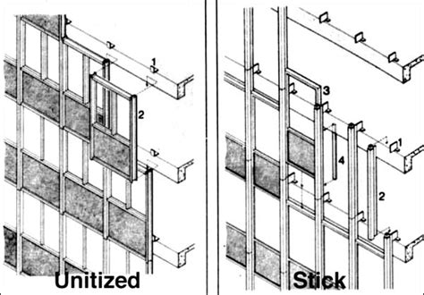 unitized curtain wall system quotes