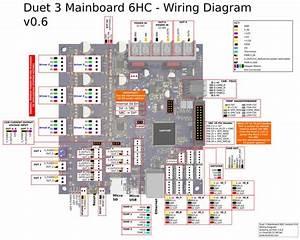 Duet 3 Mainboard 6hc Wiring Diagram