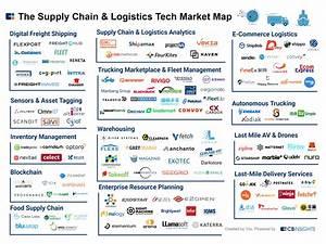 125  Shipping Startups Digitizing Supply Chain  U0026 Logistics