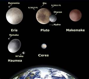 Is Pluto a Planet? - Science NetLinks