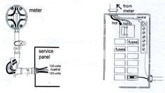 Home Electrical Wiring Diagram Visit The Following Link For by Electrical Blueprint Symbols Details