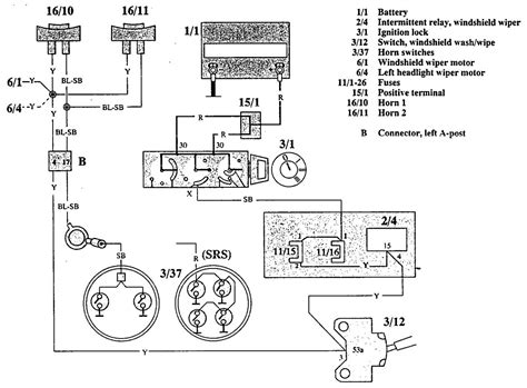 volvo 940 horn wiring diagram volvo 940 1992 wiring diagrams horn carknowledge