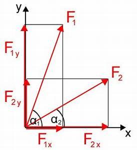 Kräfte Berechnen Winkel : kr ftezerlegung zerlegung von kr ften ~ Themetempest.com Abrechnung
