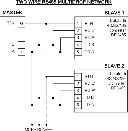 rs485 2 wire connection diagram wiring diagram and
