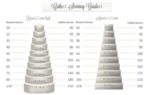 square wedding cake size chart  serving guide