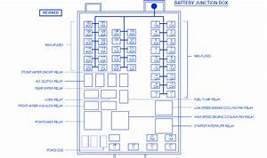 Ford Windstar Sel 2001 Fuse Box  Block Circuit Breaker Diagram